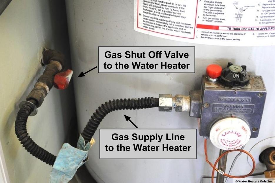 replacing hot water heater